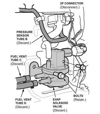 2002 Honda Crv Fuse Box Online Wiring Diagram