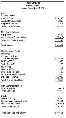Financial Statement Preparation - Balance Sheet Classified Format