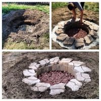 Ideas For Creating Your Own In Ground Fire Pit   A ...