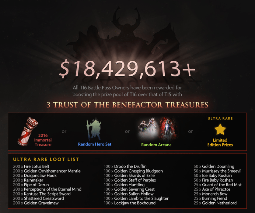 The International 6 has come to a close but the prizes keep on coming! Log in to redeem your Trust of the Benefactors treasures! (Image courtesy of Wykrhm Reddy)
