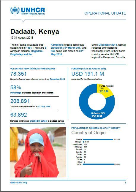 Bi-Weekly Kenya Operation Updates - UNHCR Kenya