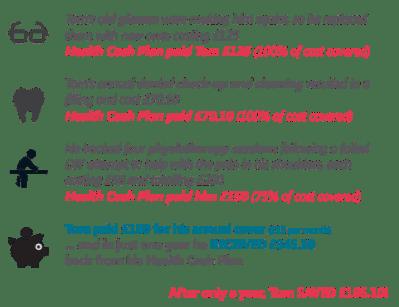 Unite Health Cash Plan