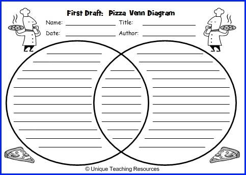 venn diagram reading comprehension - Ozilalmanoof