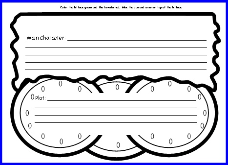 Cheeseburger Book Report Project templates, printable worksheets - printable book report forms
