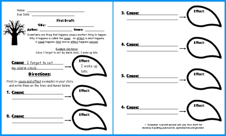Cause and Effect Tree Book Report Project templates, worksheets