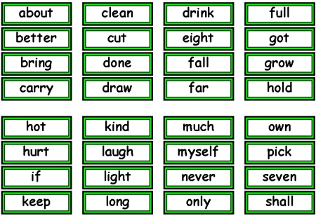 Dolch Sight Words Free Flash Cards and Lists for Dolch High - dolch sight word flashcards