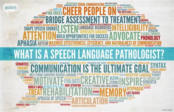Speech - Mrs Current / What is a Speech Language Pathologist