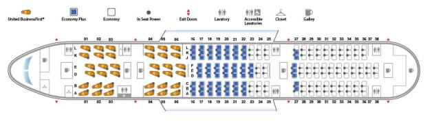 Everything You Want To Know About Where Sit On A United Dreamliner 787 8 Page 5 Flyertalk Forums