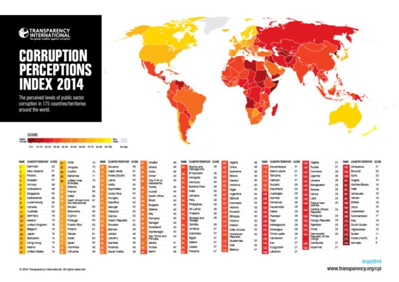 CPI2014_map-and-country-results_EN