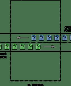 Gobernacion-electronica