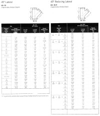 Grooved End Pipe Fittings-Custom Grooved Pipe | United ...