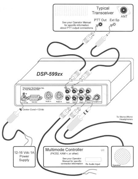 audio millivoltmeter