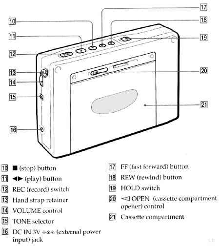 radio wave alarm