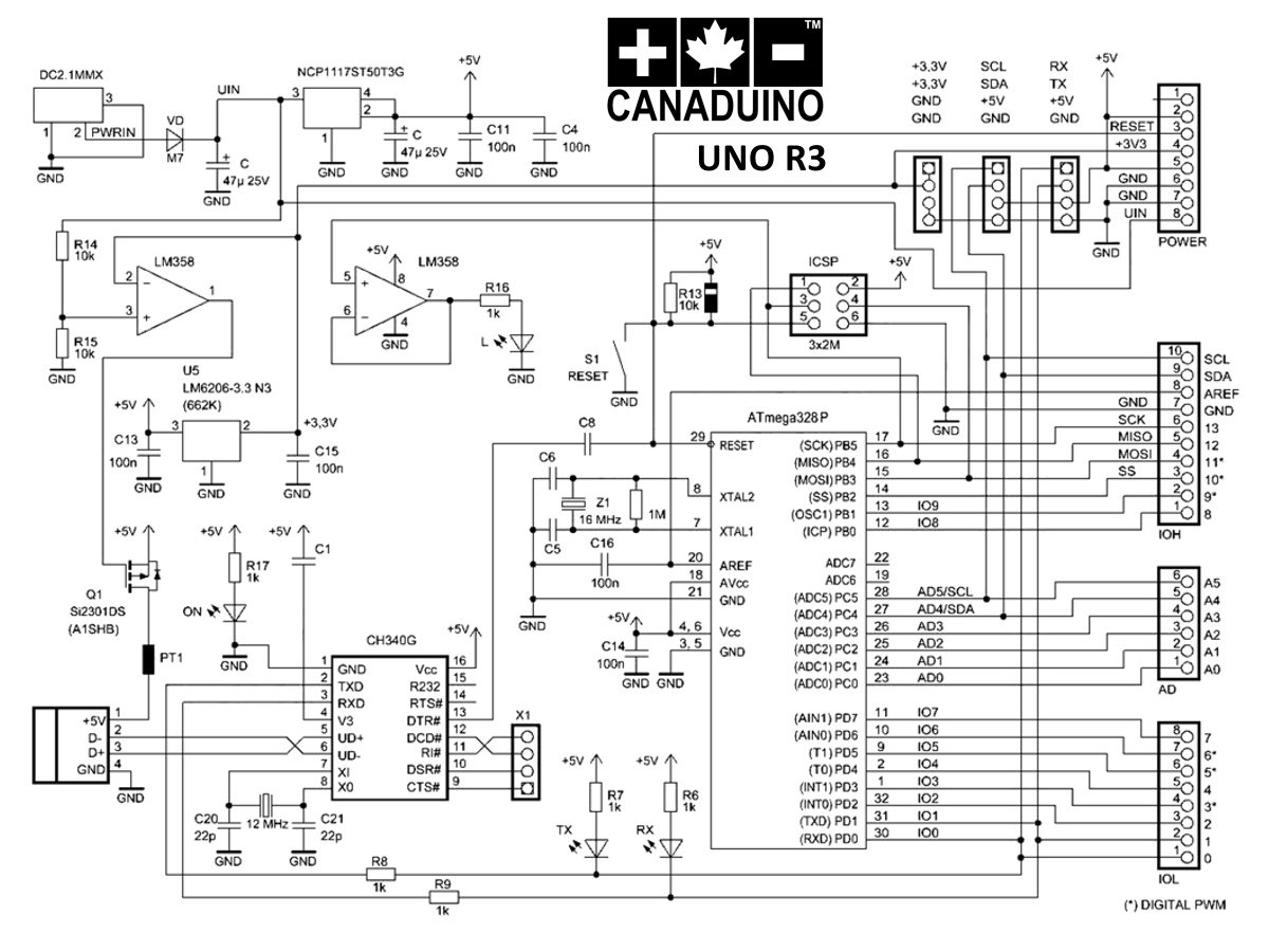 annotatable schematic of the arduino uno