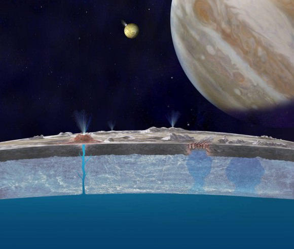 Based on new evidence from Jupiter's moon Europa, astronomers hypothesize that chloride salts bubble up from the icy moon's global liquid ocean and reach the frozen surface where they are bombarded with sulfur from volcanoes on Jupiter's innermost large moon Io. The new findings propose answers to questions that have been debated since the days of NASA's Voyager and Galileo missions. This illustration of Europa (foreground), Jupiter (right) and Io (middle) is an artist's concept. Image Credit: NASA/JPL-Caltech