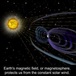 Geomagnetic Reversal