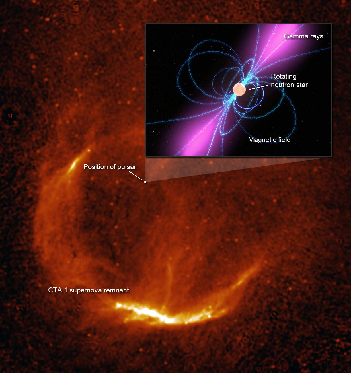Fermi Telescope Discoveries Fermi Telescope Makes First