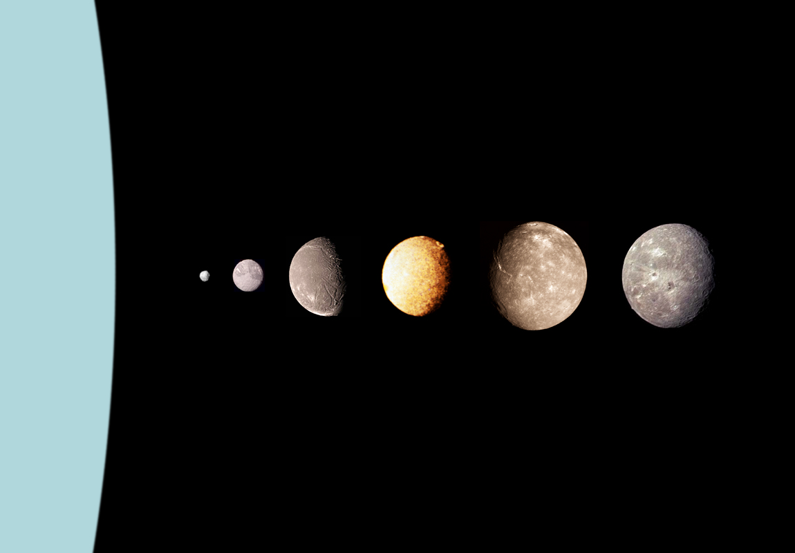 ' ' from the web at 'http://i0.wp.com/www.universetoday.com/wp-content/uploads/2008/10/uranus_moons.jpg'