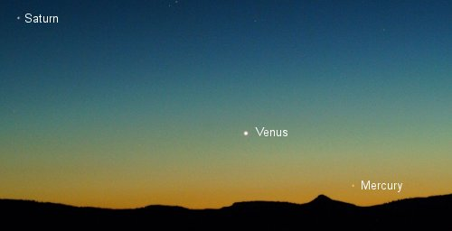 Saturn, Venus and Mercury. Image credit: Jimmy Westlake