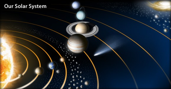 Our Solar System. Credit: NASA.