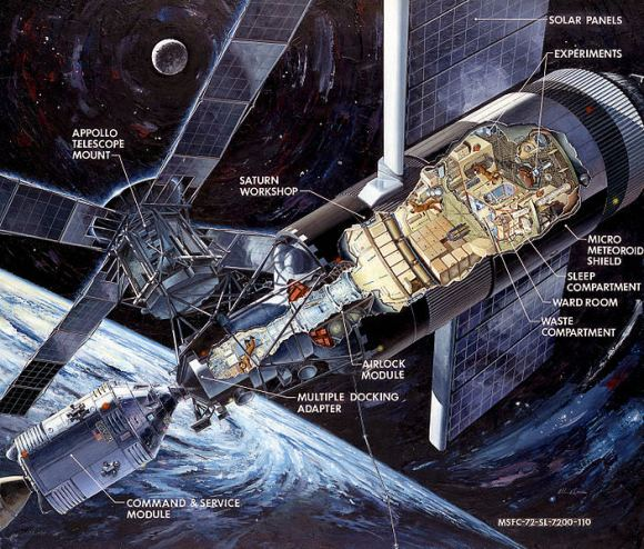 This artist's concept is a cutaway illustration of the Skylab with the Command/Service Module being docked to the Multiple Docking Adapter. Credit: NASA