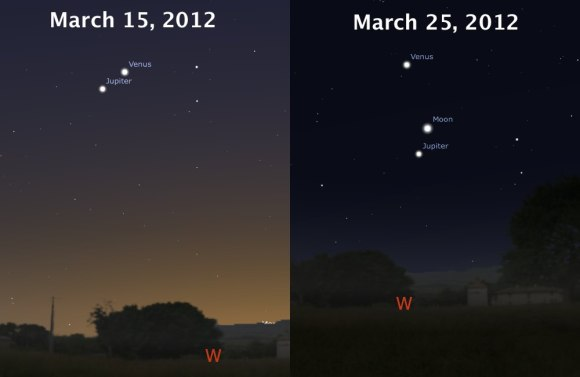 The two conjunctions. Image credit: Stellarium
