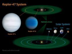 681737main_K47system_diagram_4x3_946-710
