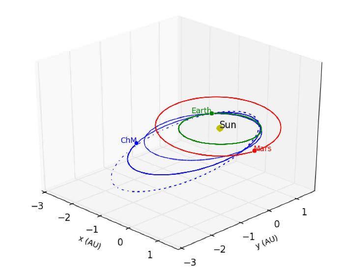 Astronomers Calculate Orbit and Origins of Russian Fireball
