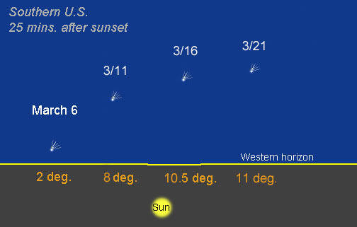 Comet PANSTARRS map for the southern U.S. March 6-21. Time shown is about 25 minutes after sunset facing west. Map is drawn for Phoenix, Ariz.