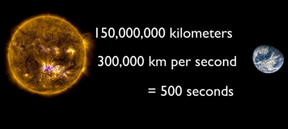 sunlightdistance
