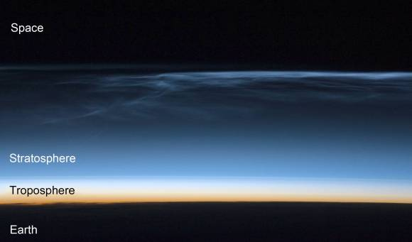 Noctilucent clouds, which form about 50 miles high in the chilly mesophere, lie high above the common clouds that form in the troposphere. photographed from the International Space Station. Credit: NASA