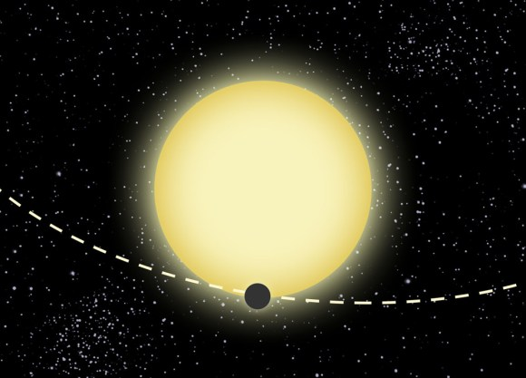 This graphic shows Kepler-76b's orbit around a yellow-white, type F star located 2,000 light-years from Earth in the constellation Cygnus. Although Kepler-76b was identified using the BEER effect (see above), it was later found to exhibit a grazing transit, crossing the edge of the star's face as seen from Earth. Credit: Dood Evan.