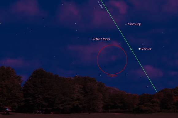The Moon, Venus and Mercury as seen from 30 degrees north tonight at 9PM EDT.