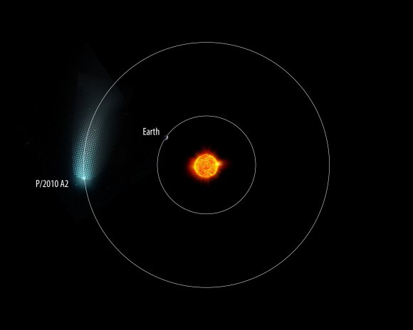 A graphic showing the orbit of Asteroid P/2010 A2. Credit: WIYN telescope.