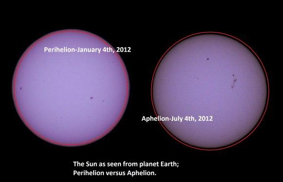 Solar apparent size- perihelion versus aphelion 2012.