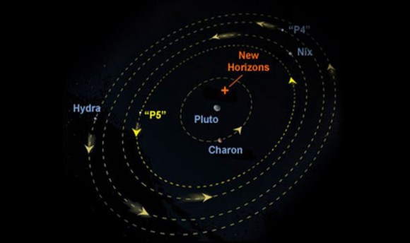 Pluto's solar system in a 2012 artist's conception. P4 and P5 are now called Kerberos and Styx, respectively. Credit: NASA/John Hopkins University Applied Physics Laboratory