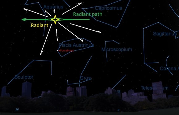 The Southern Delta Aquarid radiant, looking southeast at 2AM local from latitude 30 degrees north on the morning of July 30th. (Created by the author in Starry Night).