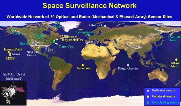 The Worldwide Space Surveillance Network, including Space Fence across the southern United States. (Credit: the U.S. Department of Defense).