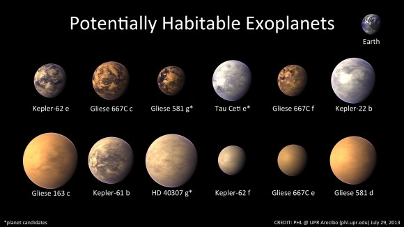 Artistic representations of the only known planets around other stars (exoplanets) with any possibility to support life as we know it. Credit: Planetary Habitability Laboratory, University of Puerto Rico, Arecibo.
