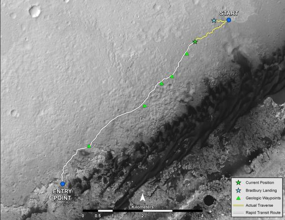 Curiosity's Progress on Rapid Transit Route from 'Glenelg' to Mount Sharp.  Triangles indicate geologic 'Waypoint' stopping points along the way.  Curiosity arrived at Waypoint 1 on Sol 392 (Sept 12, 2013). Credit: NASA