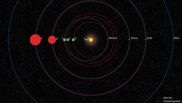 nearest solar system to us - photo #12
