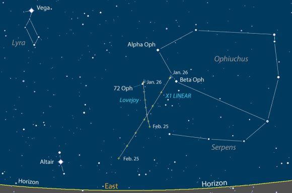 Comets Lovejoy and X1 LINEAR are both moving across northern Ophiuchus. This map shows the sky facing east about 1 hour 45 minutes before sunrise shortly before the start of morning twilight. Detailed map below. Stellarium