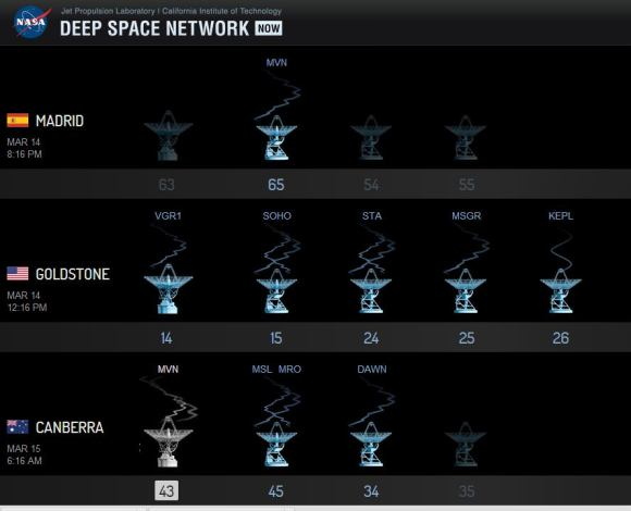 A screenshot of the new Deep Space Network visualization tool from NASA's 'Eyes on the Solar System' simulator.