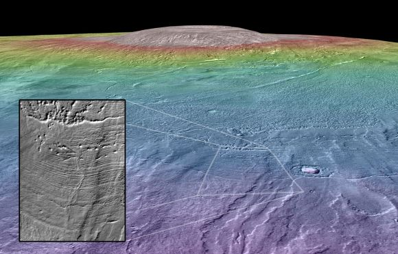 A false-color view of Arsia Mons on Mars, including braided fluvial channels (seen in inset) from glacial deposits made 210 million years ago. Credit: NASA/Goddard Space Flight Center/Arizona State University/Brown University