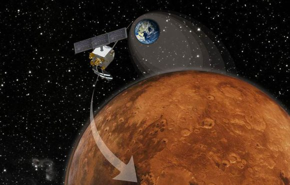India's Mars Orbiter Mission (MOM) marked 100 days out from Mars on June 16, 2014 and the Mars Orbit Insertion engine firing when it arrives at the Red Planet on September 24, 2014 after its 10 month interplanetary journey.  Credit ISRO