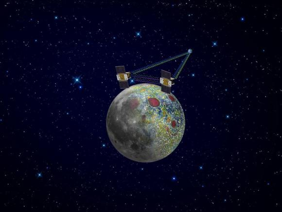 Using a precision formation-flying technique, the twin GRAIL spacecraft will map the moon's gravity field, as depicted in this artist's rendering. Radio signals traveling between the two spacecraft provide scientists the exact measurements required as well as flow of information not interrupted when the spacecraft are at the lunar farside, not seen from Earth. The result should be the most accurate gravity map of the moon ever made. The mission also will answer longstanding questions about Earth's moon, including the size of a possible inner core, and it should provide scientists with a better understanding of how Earth and other rocky planets in the solar system formed. GRAIL is a part of NASA's Discovery Program. Image credit: NASA/JPL-Caltech