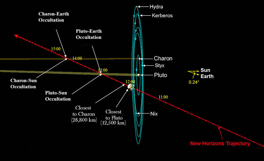 Pluto Archives - Page 8 of 22 - Universe Today