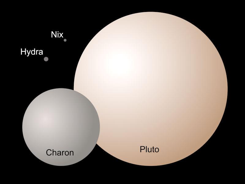 Pluto\u0027s Moons Nix and Hydra Get Real / New Pluto Mountain Range