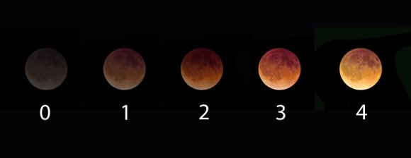 Depending on how clear the atmosphere is, the Moon's color can vary dramatically from one eclipse to another. The numbers, called the Danjon Scale, will help you estimate the color of Sunday night's eclipse. Credit: Bob King