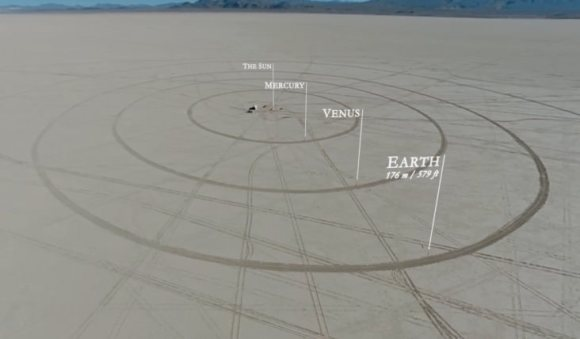 Five friends traveled to a dry lake bed in Nevada to create an accurate scale model of the planets' orbits. (Screenshot) © Wylie Overstreet and Alex Gorosh
